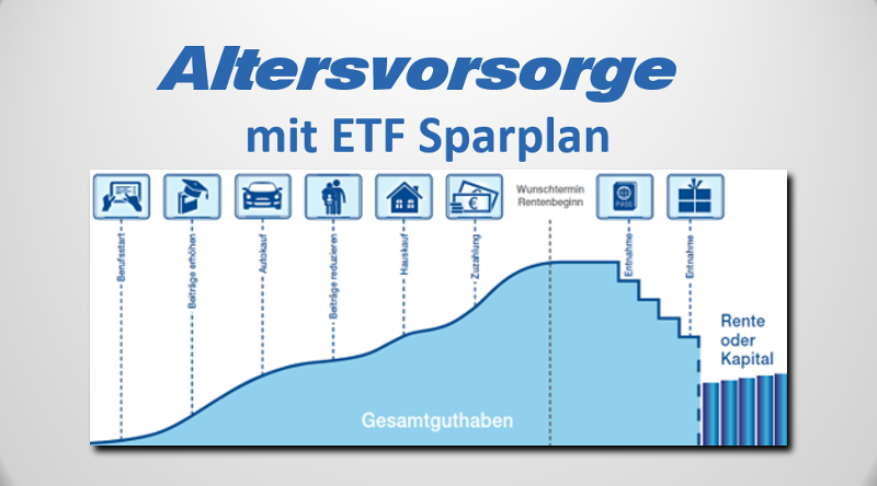 Etf Sparplan Altersvorsorge