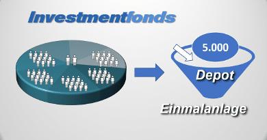 Investmentfonds als Einmalanlage