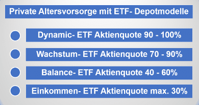 Private Altersvorsorge mit ETF Depotmodelle
